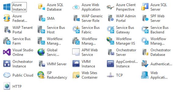 Microsoft Azure Pack and Microsoft Azure Visio Stencil
